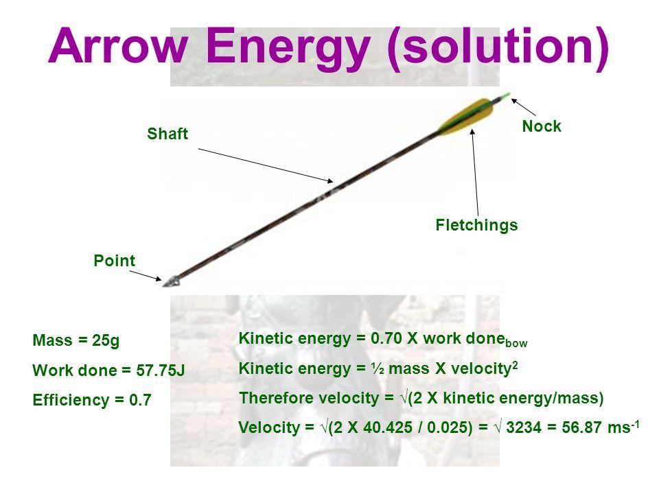 Arrow Energy (solution)