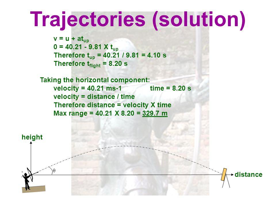 Trajectories (solution)