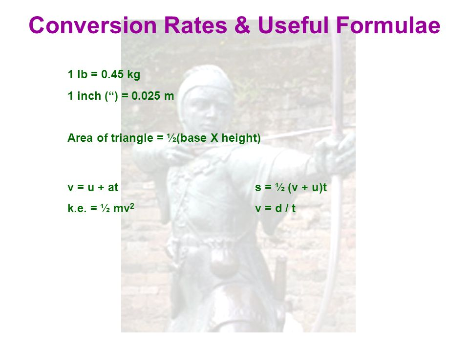 Conversion Rates & Useful Formulae