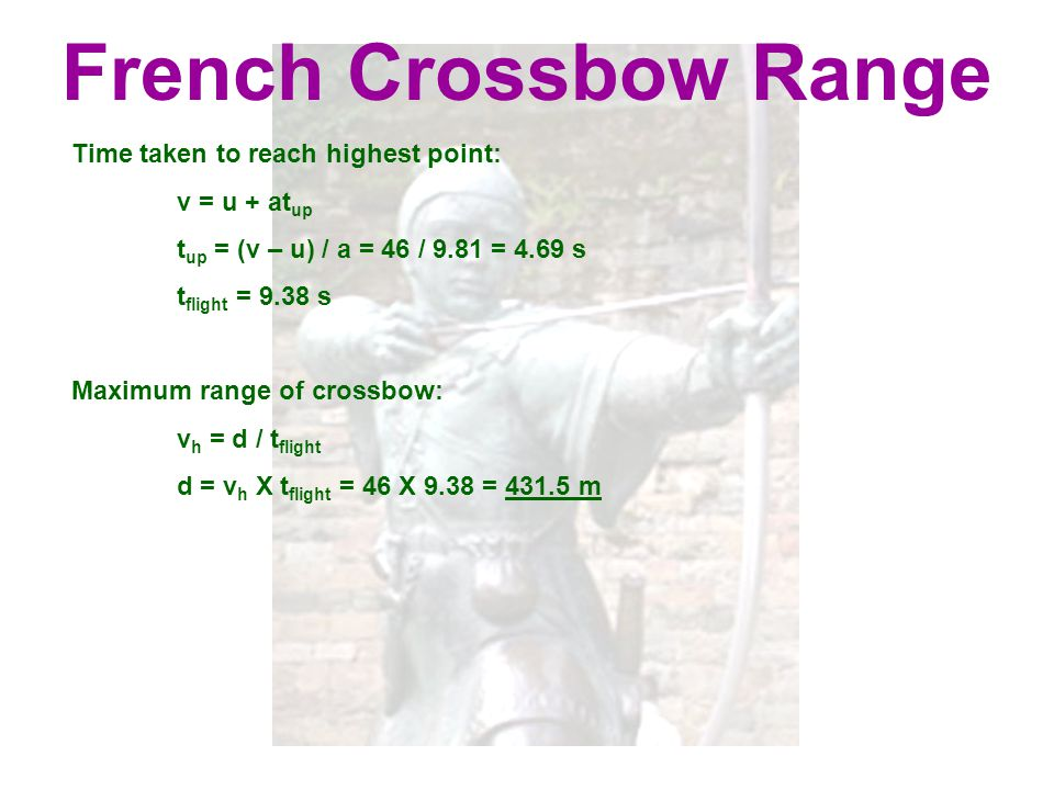 French Crossbow Range Time taken to reach highest point: v = u + atup