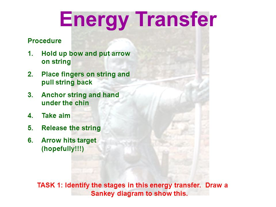 Energy Transfer Procedure Hold up bow and put arrow on string