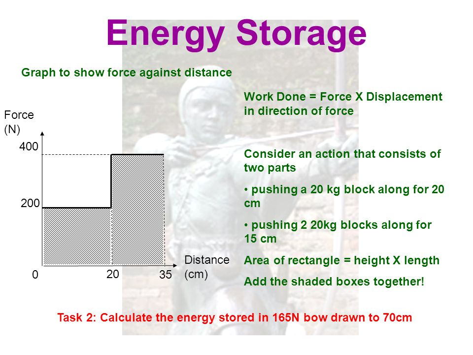 Task 2: Calculate the energy stored in 165N bow drawn to 70cm