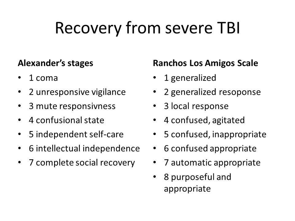 Recovery from severe TBI