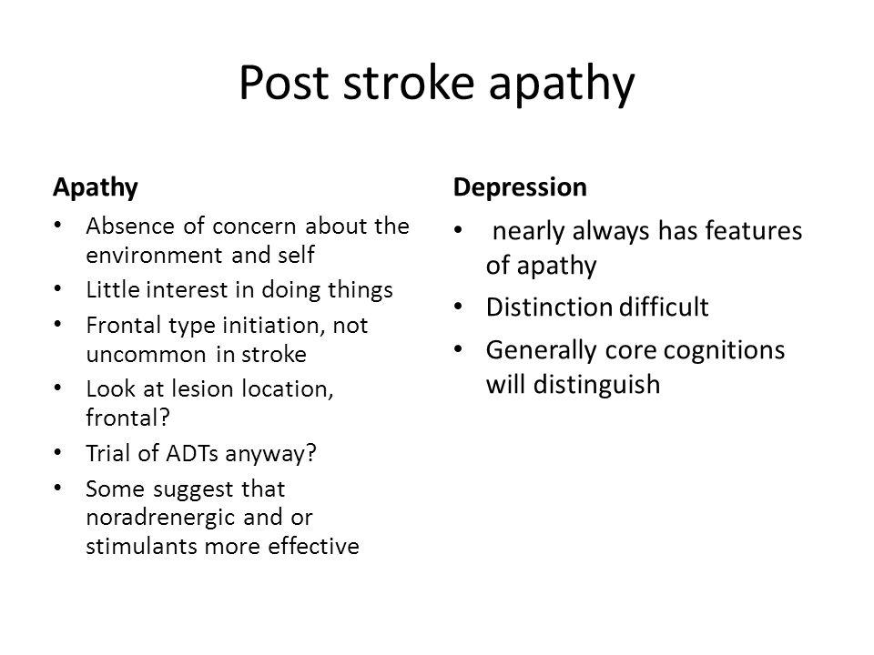 Post stroke apathy Apathy Depression
