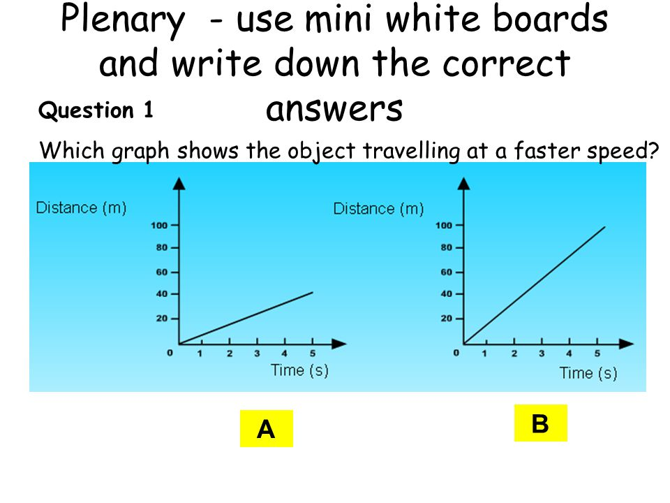 Plenary - use mini white boards and write down the correct answers