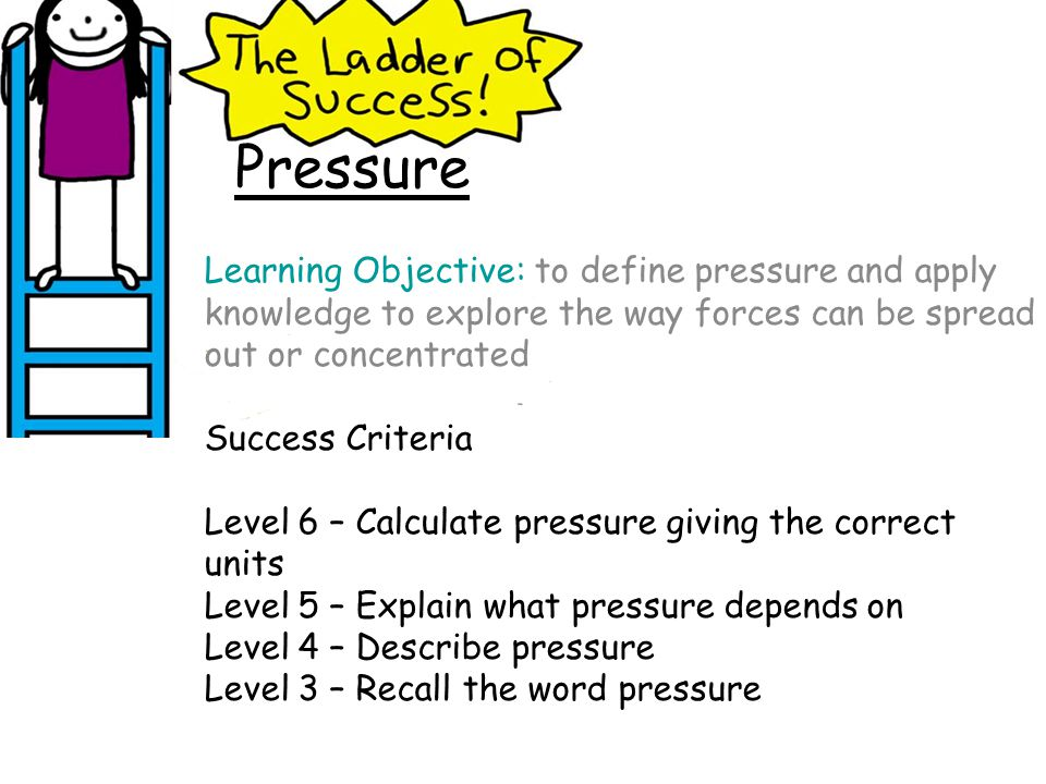 Pressure Learning Objective: to define pressure and apply knowledge to explore the way forces can be spread out or concentrated.