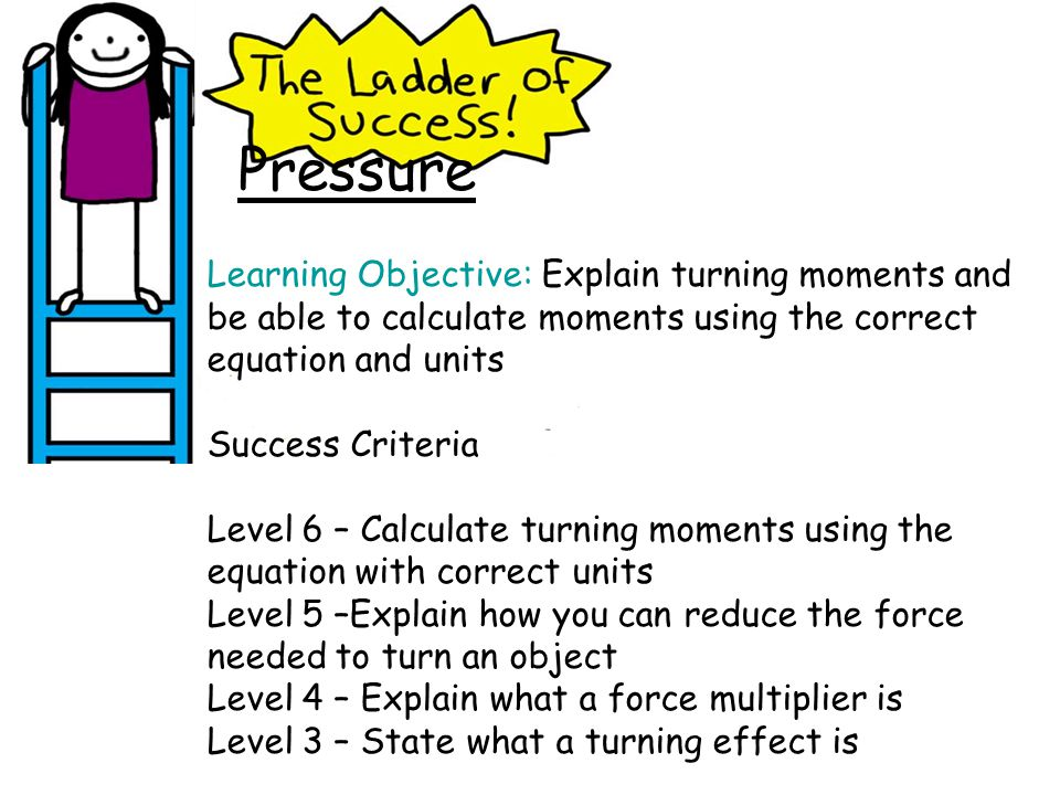 Pressure Learning Objective: Explain turning moments and be able to calculate moments using the correct equation and units.