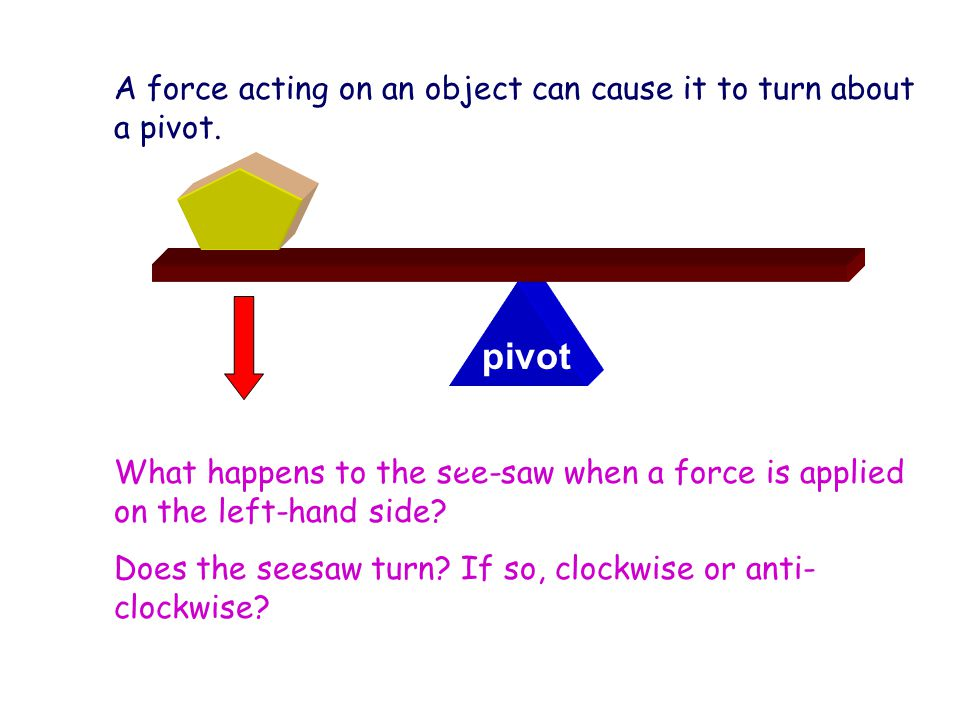 A force acting on an object can cause it to turn about a pivot.