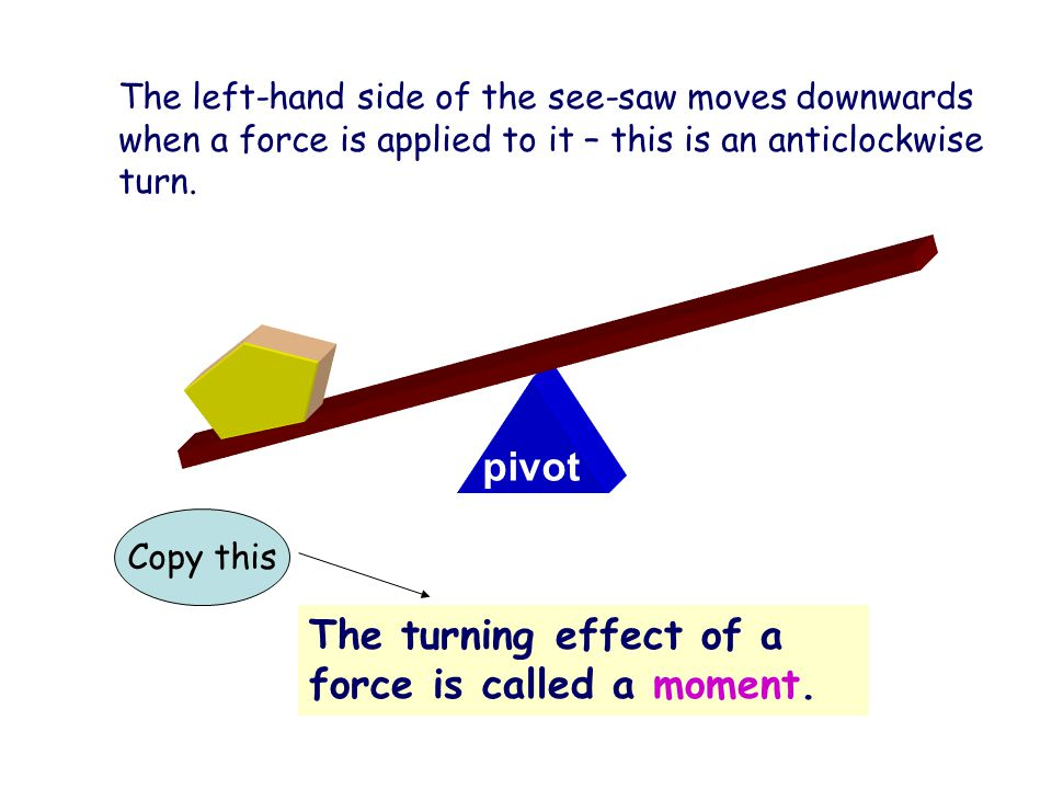 The turning effect of a force is called a moment.