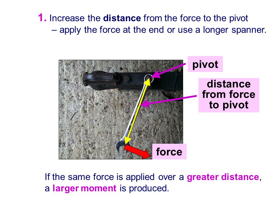 distance from force to pivot