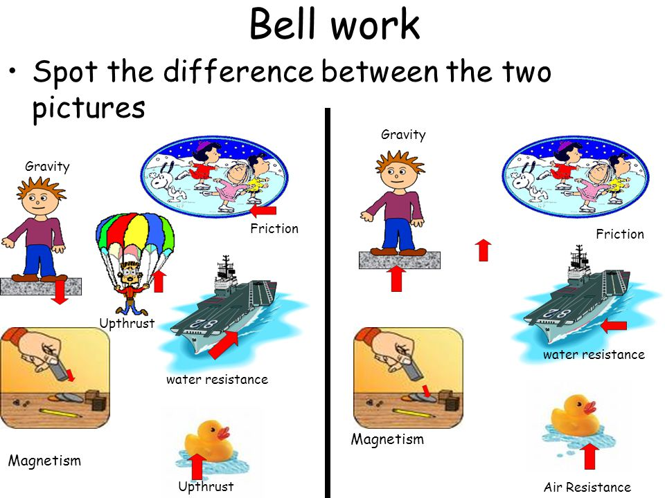 Bell work Spot the difference between the two pictures Magnetism