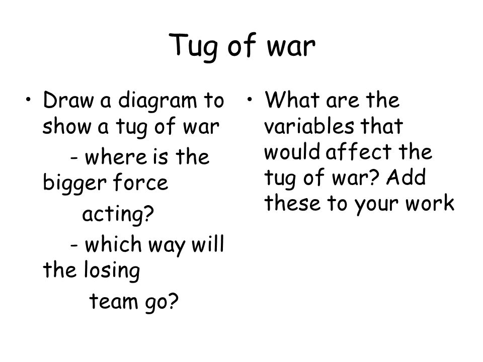 Tug of war Draw a diagram to show a tug of war
