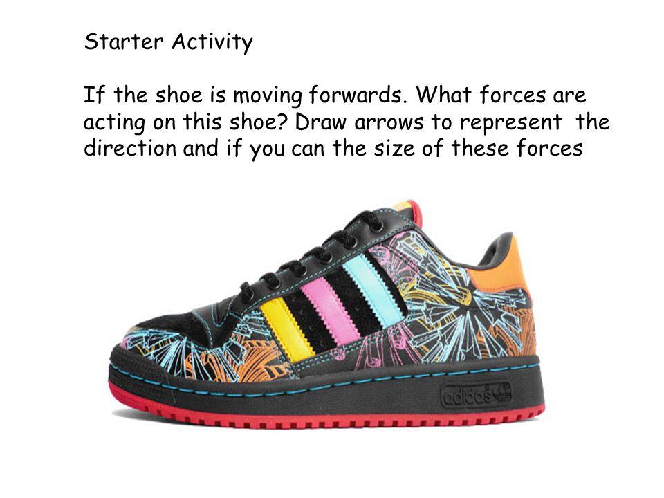 Starter Activity