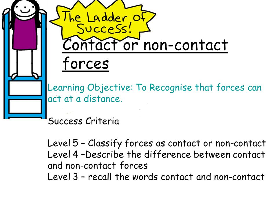 Contact or non-contact forces