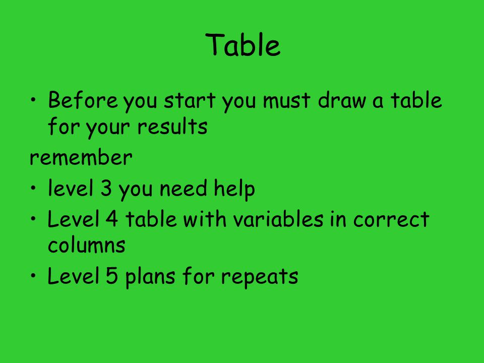 Table Before you start you must draw a table for your results remember