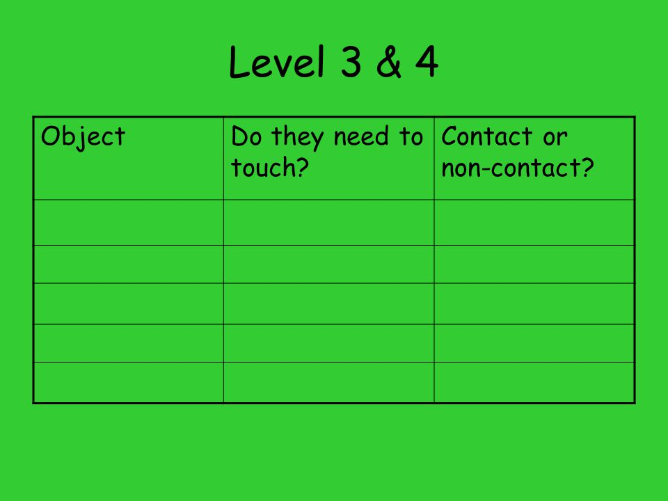 Level 3 & 4 Object Do they need to touch Contact or non-contact