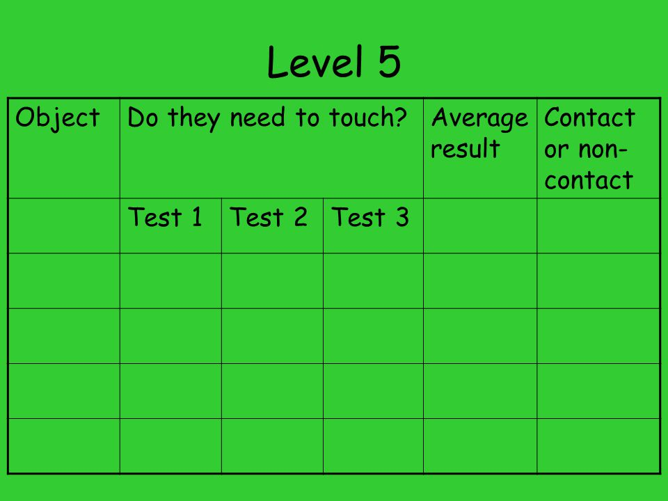 Level 5 Object Do they need to touch Average result