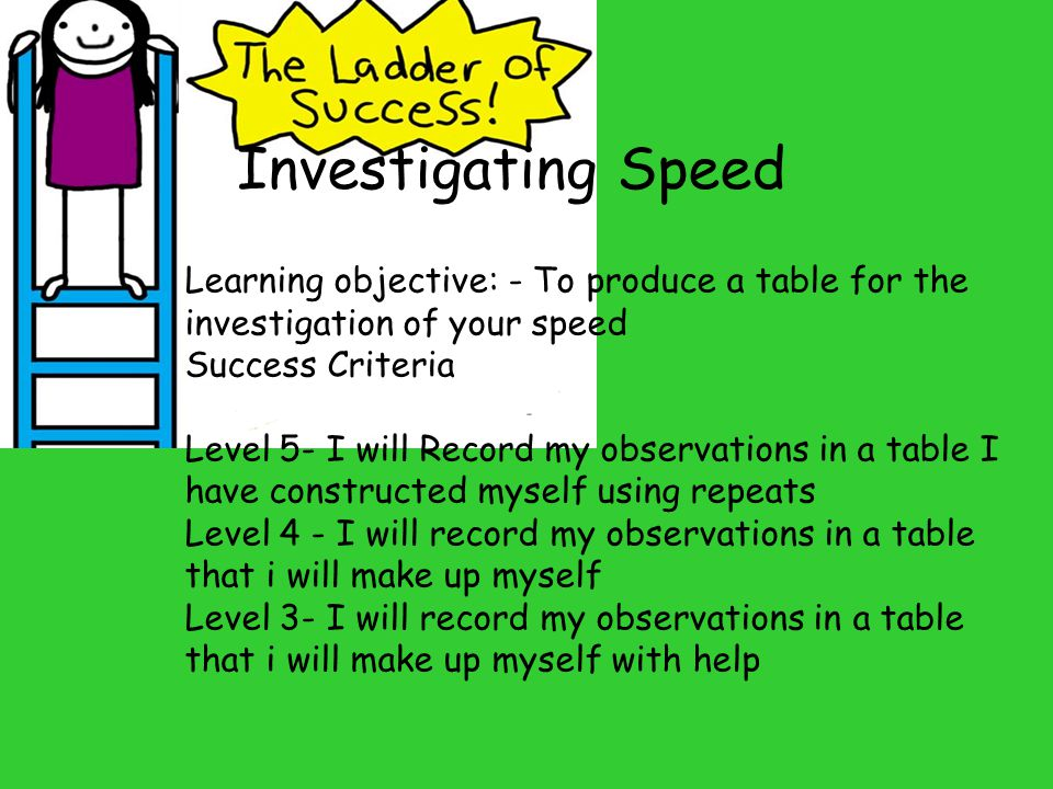 Investigating Speed Learning objective: - To produce a table for the investigation of your speed. Success Criteria.