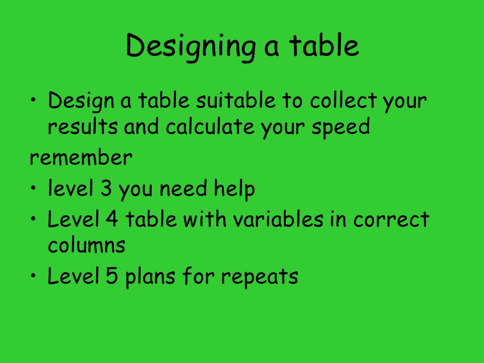 Designing a table Design a table suitable to collect your results and calculate your speed. remember.