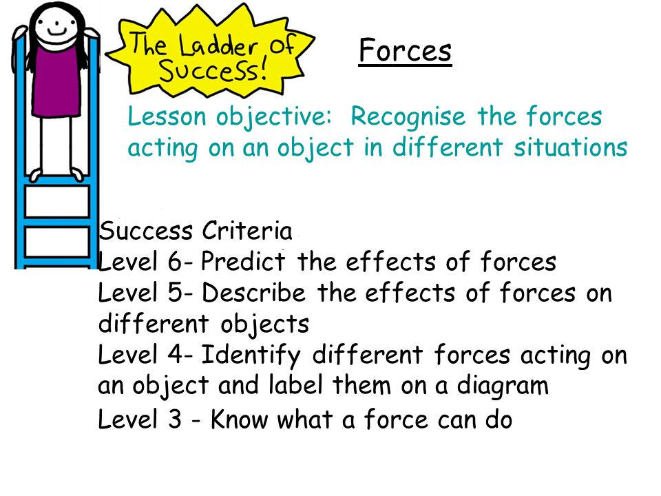 Forces Lesson objective: Recognise the forces acting on an object in different situations. Success Criteria.