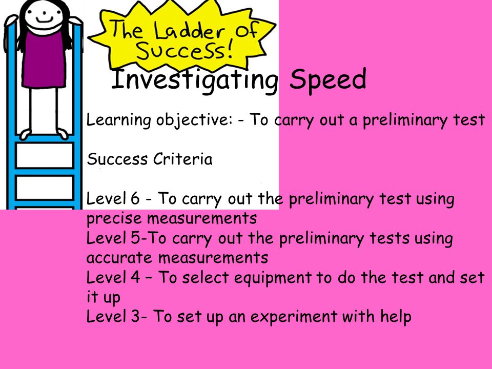 Investigating Speed Learning objective: - To carry out a preliminary test. Success Criteria.