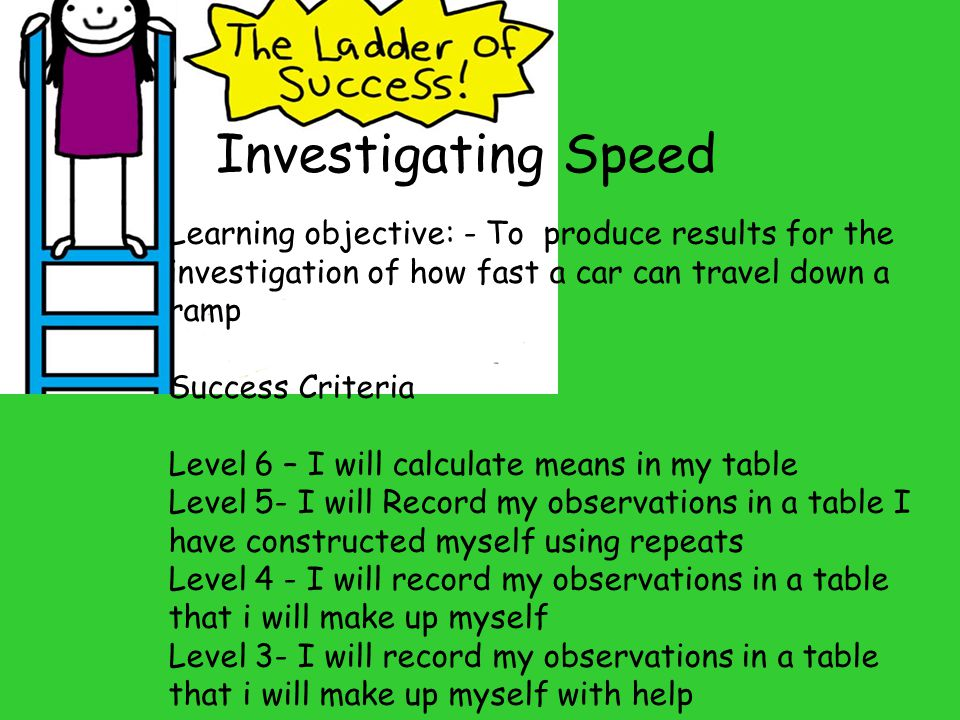 Investigating Speed Learning objective: - To produce results for the investigation of how fast a car can travel down a ramp.