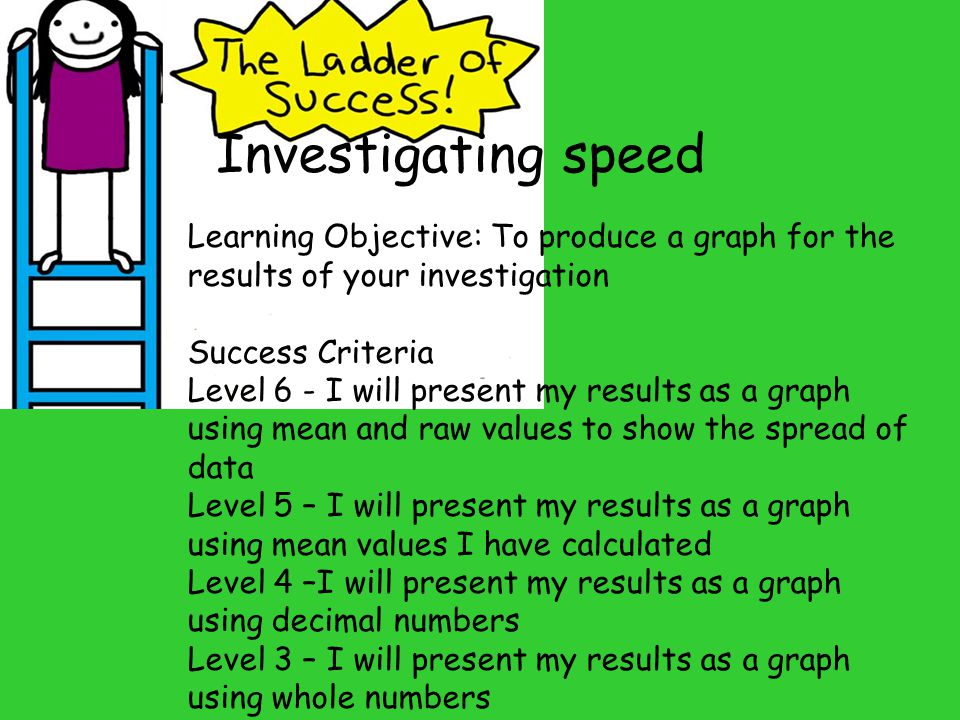 Investigating speed Learning Objective: To produce a graph for the results of your investigation. Success Criteria.