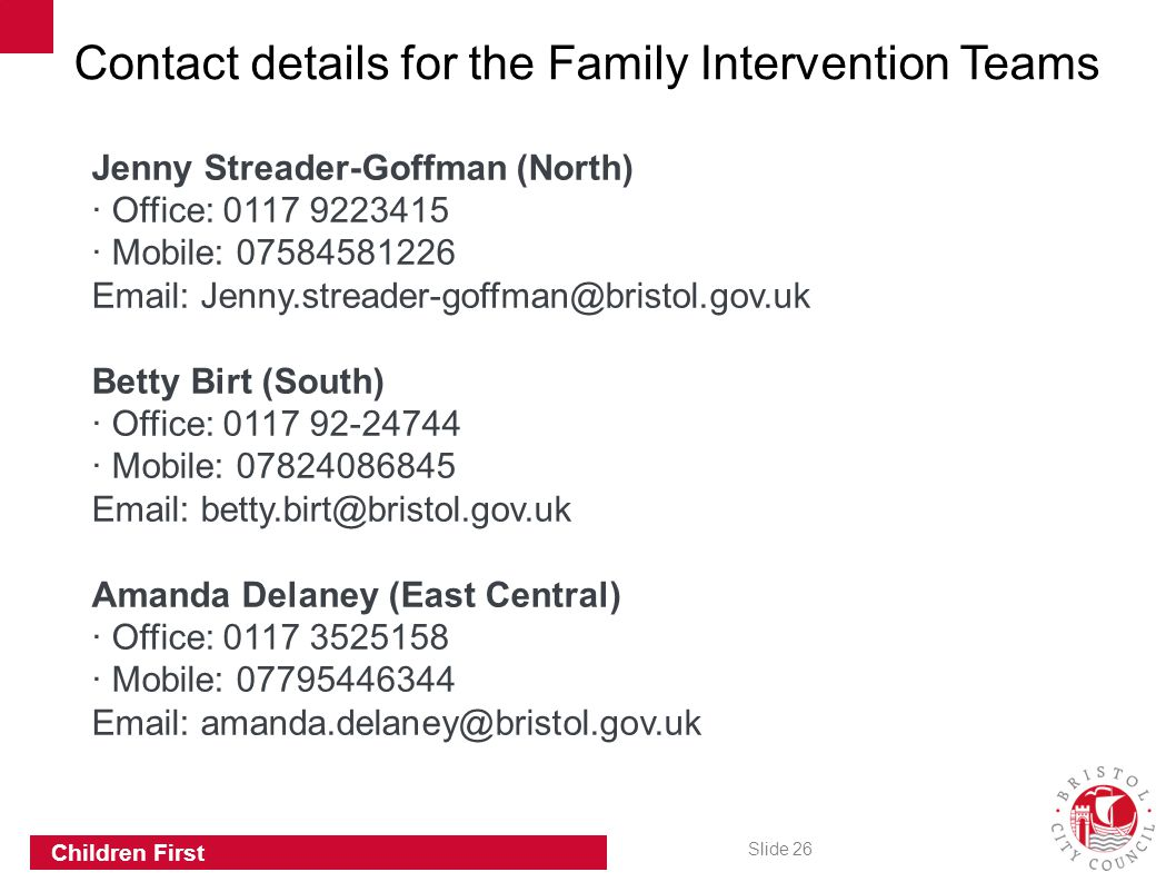 Contact details for the Family Intervention Teams