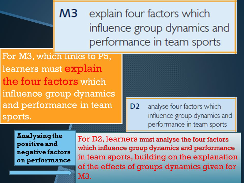 For M3, which links to P5, learners must explain the four factors which influence group dynamics and performance in team sports.