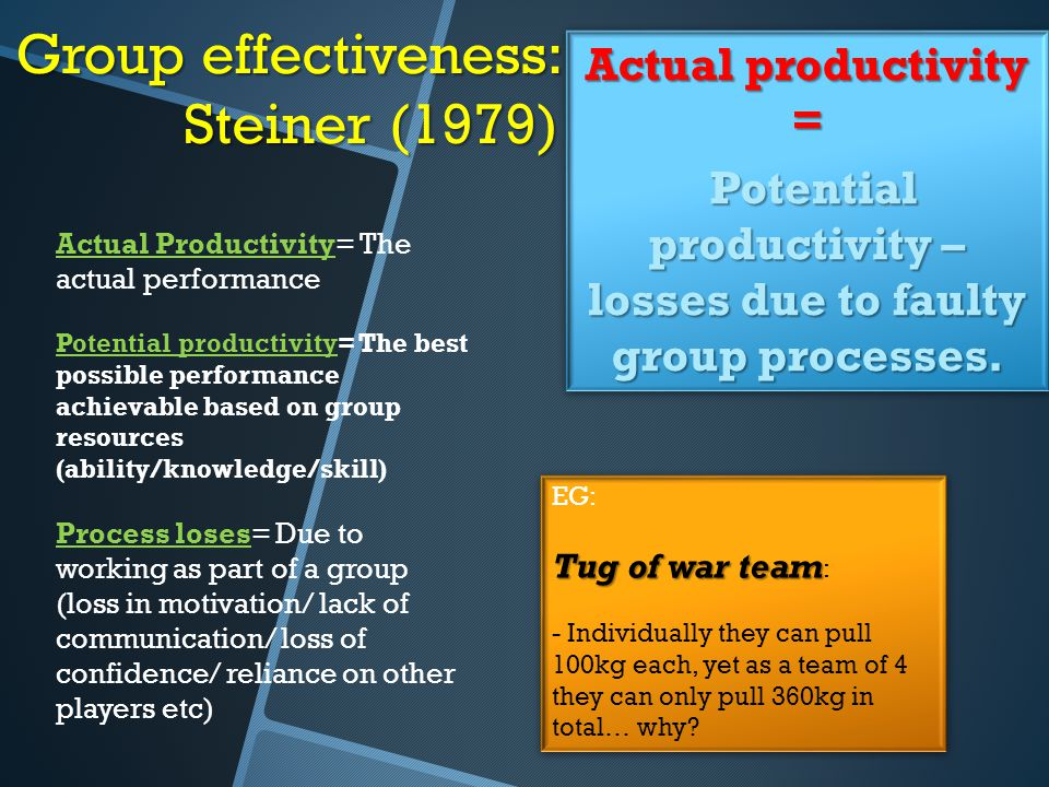 Group effectiveness: Steiner (1979)