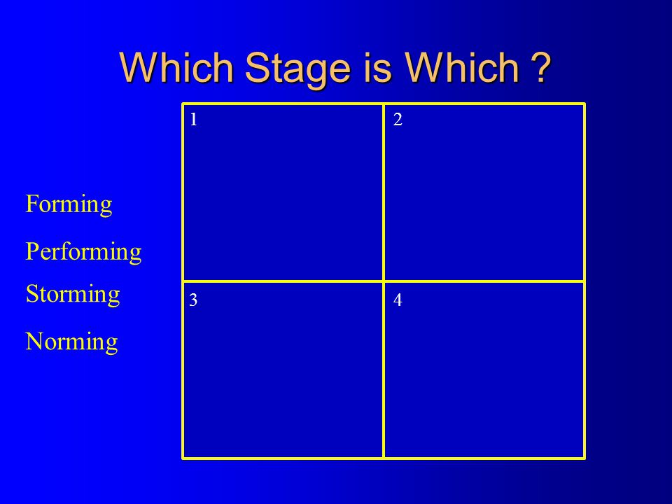 Which Stage is Which Forming Performing Storming Norming