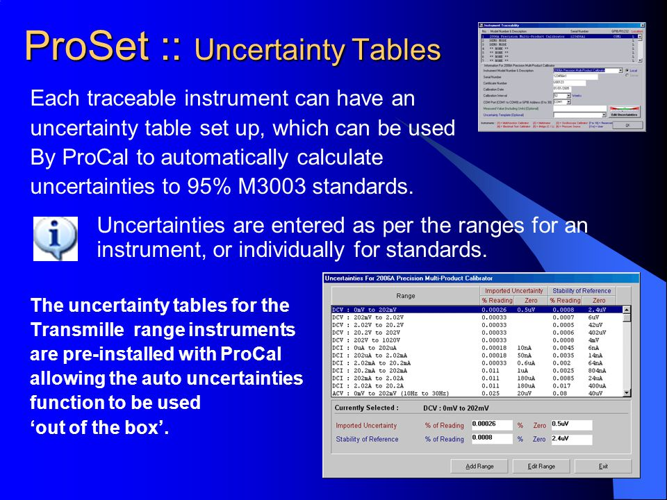 ProSet :: Uncertainty Tables