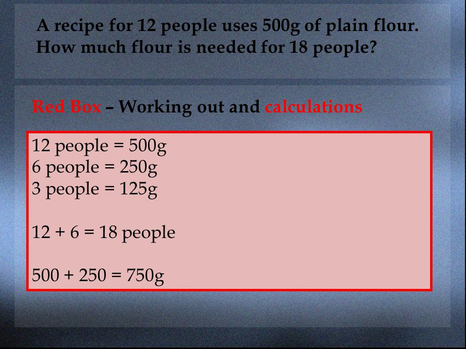 A recipe for 12 people uses 500g of plain flour