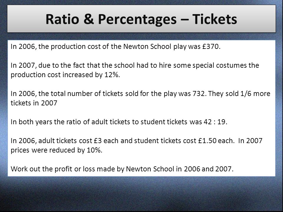 Ratio & Percentages – Tickets