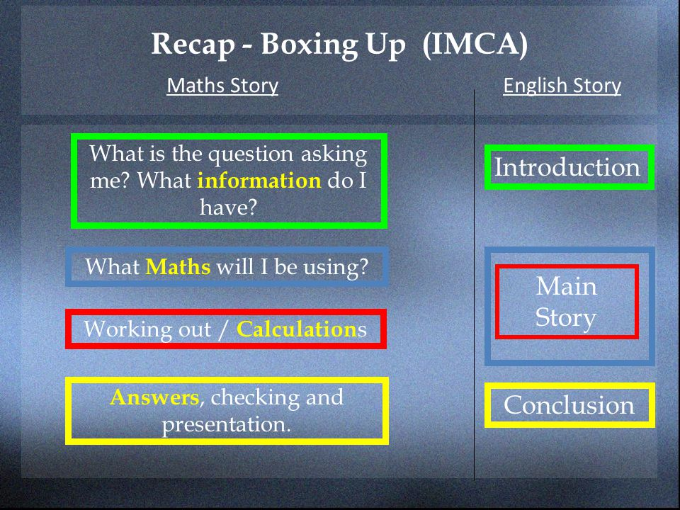 Recap - Boxing Up (IMCA)