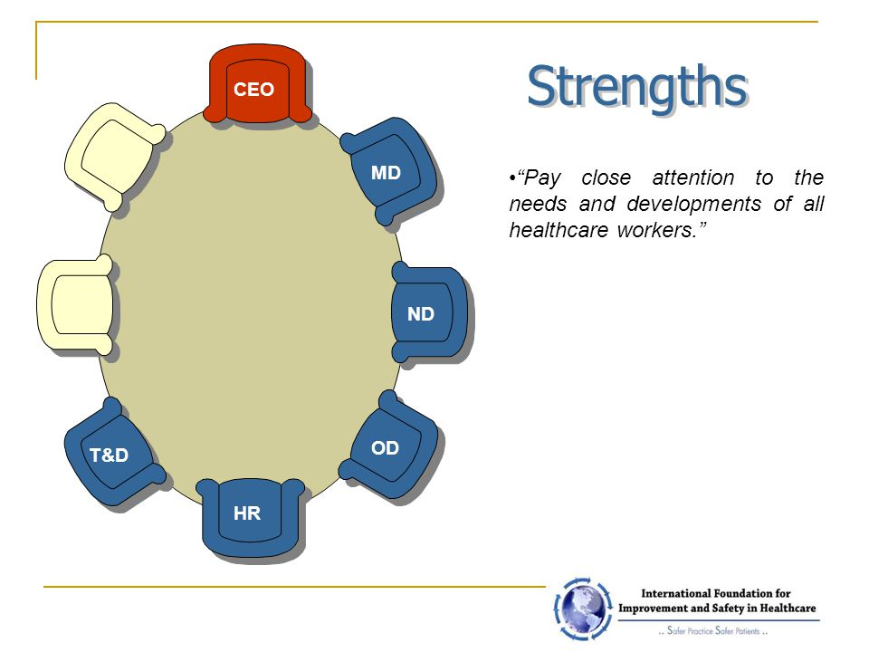 Strengths CEO. MD. Pay close attention to the needs and developments of all healthcare workers.
