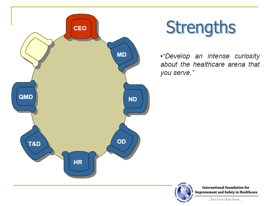 Strengths CEO. MD. Develop an intense curiosity about the healthcare arena that you serve. QMD.