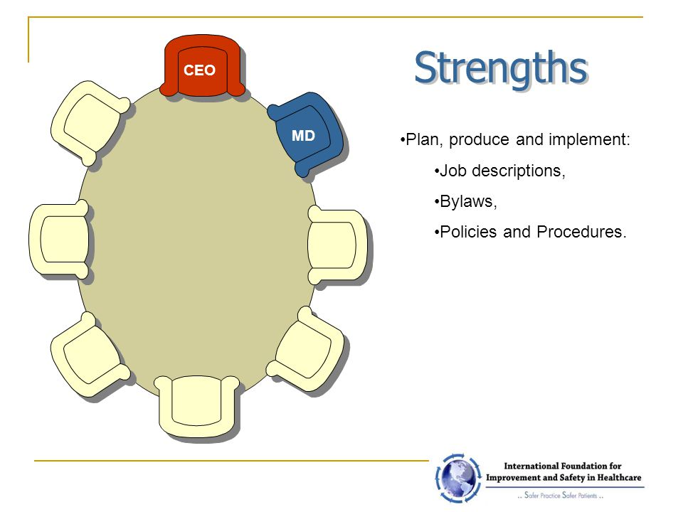 Strengths Plan, produce and implement: Job descriptions, Bylaws,