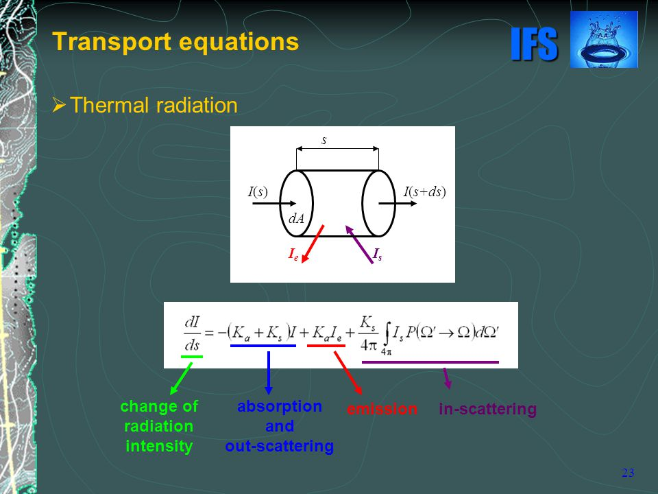 Transport equations Thermal radiation change of radiation intensity