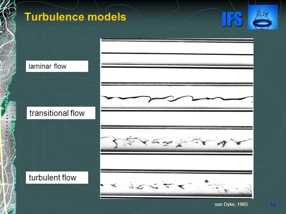 Turbulence models transitional flow turbulent flow laminar flow