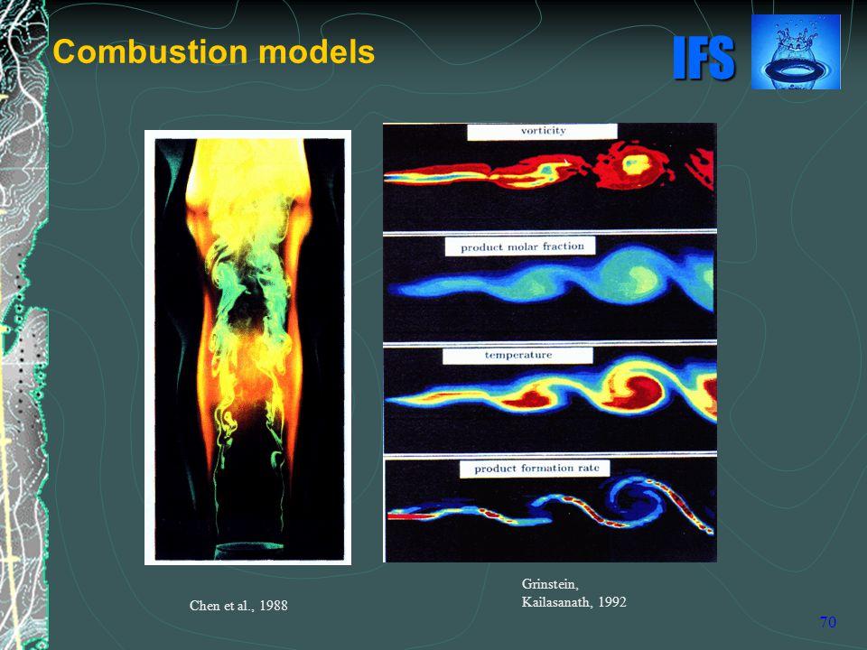 Combustion models Grinstein, Kailasanath, 1992 Chen et al., 1988