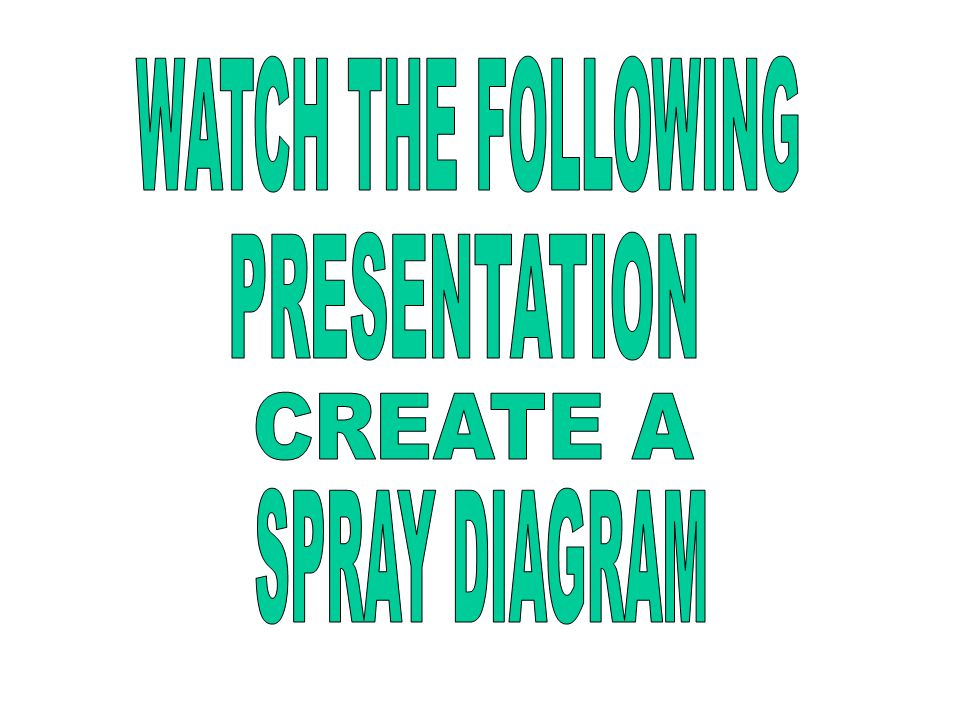 WATCH THE FOLLOWING PRESENTATION CREATE A SPRAY DIAGRAM