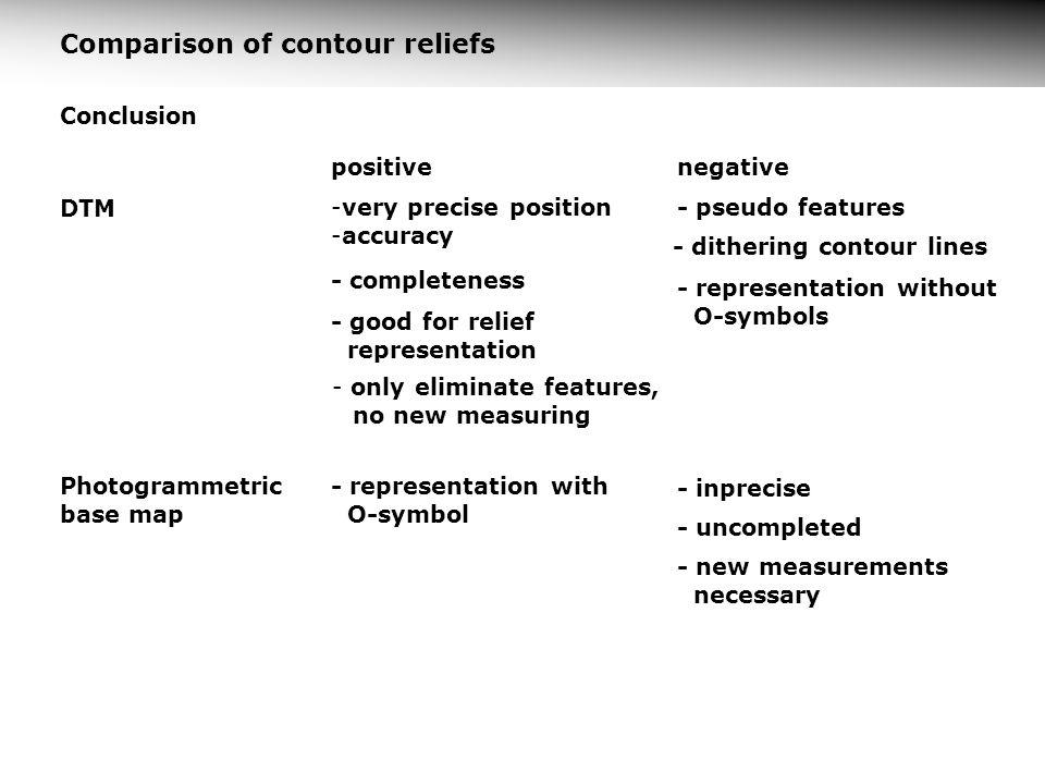 Comparison of contour reliefs