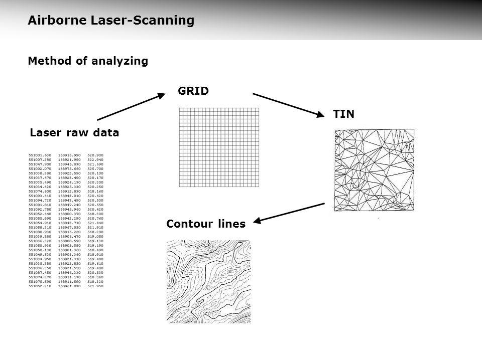 Airborne Laser-Scanning