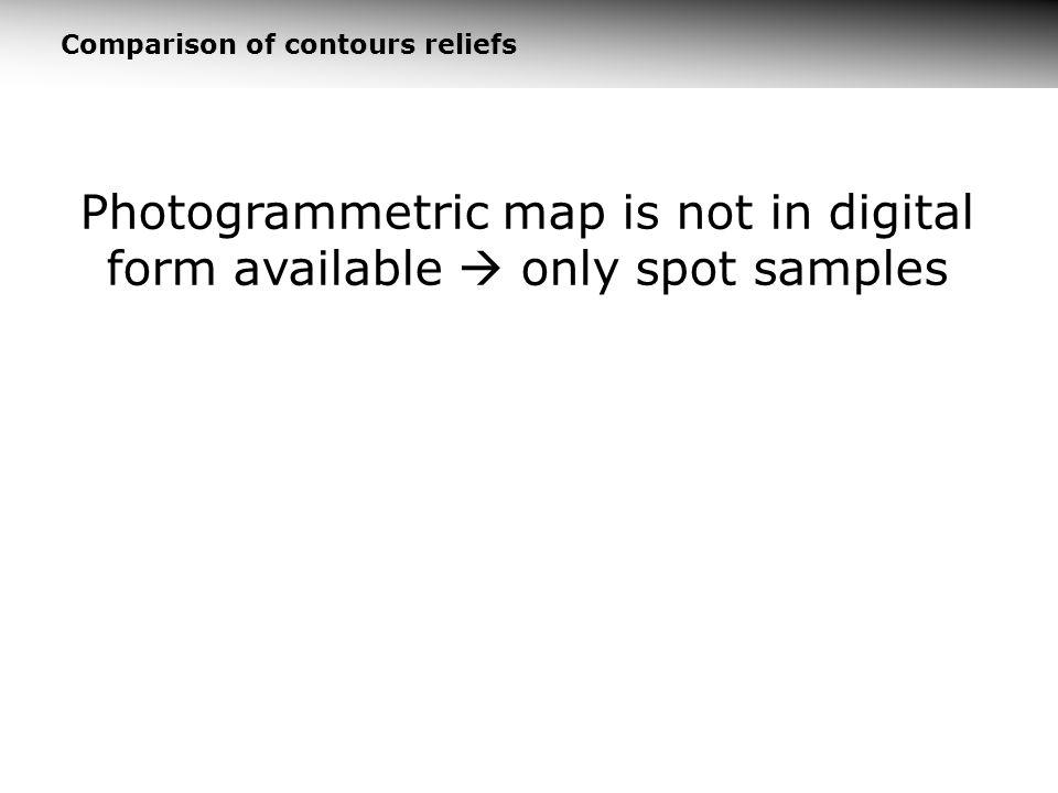 Comparison of contours reliefs