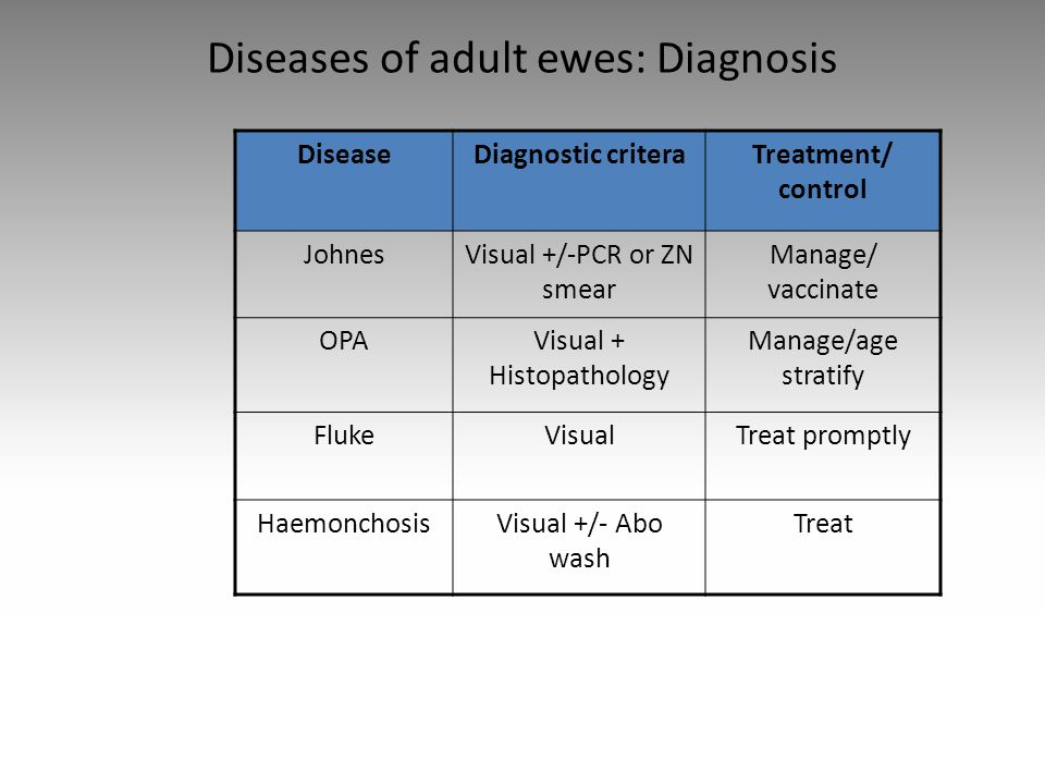 Diseases of adult ewes: Diagnosis