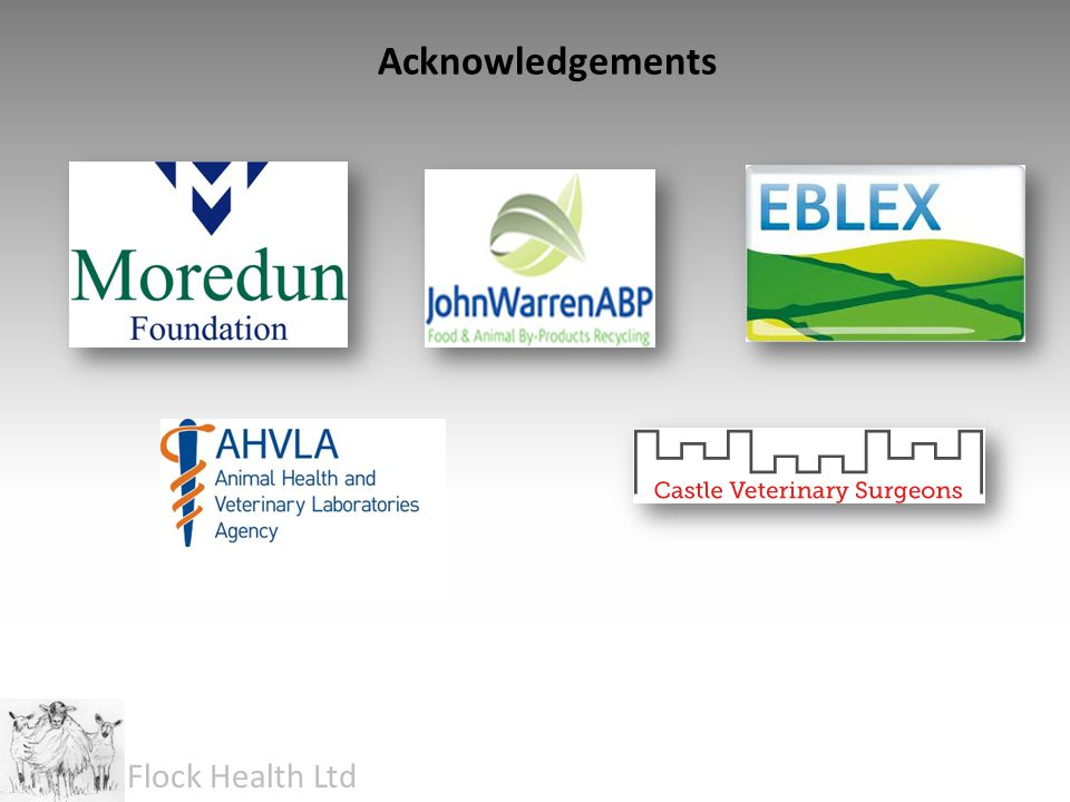 Acknowledgements Flock Health Ltd
