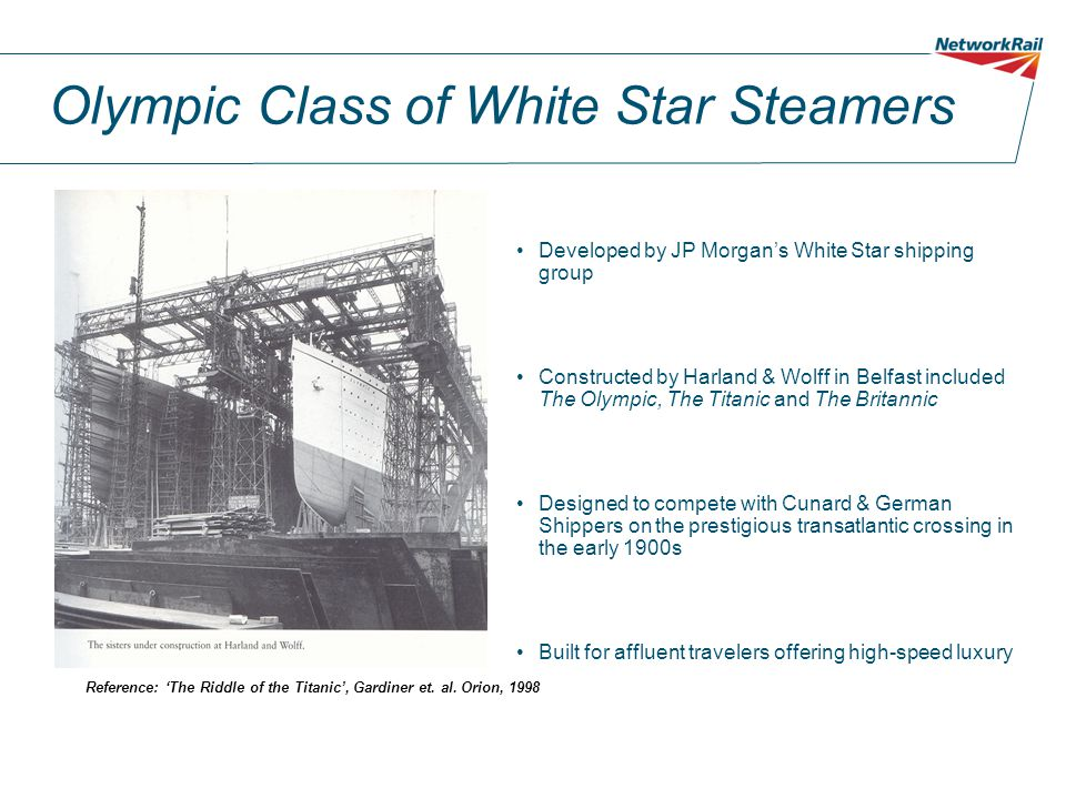 Olympic Class of White Star Steamers