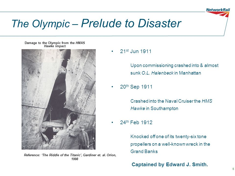 The Olympic – Prelude to Disaster