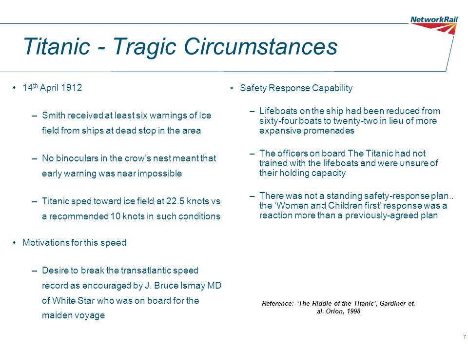 Titanic - Tragic Circumstances